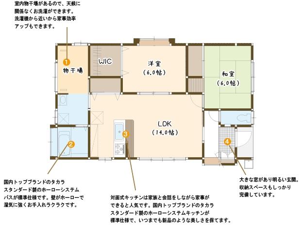 対面式キッチンのある平屋の間取り例