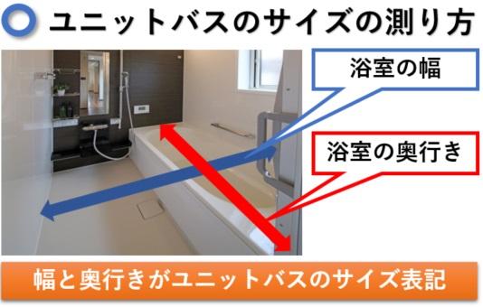 ユニットバスのサイズの測り方