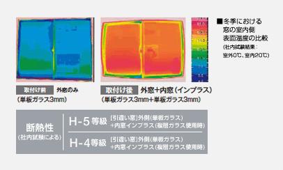 冷暖房窓リフォーム