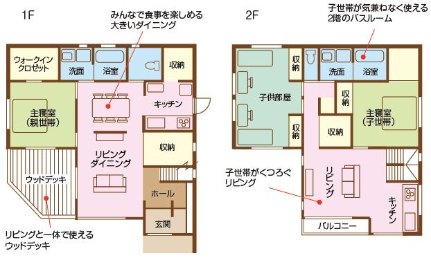 二世帯住宅部分共有型間取り
