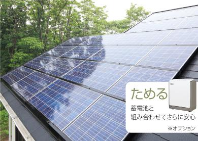 大容量太陽光発電パネル