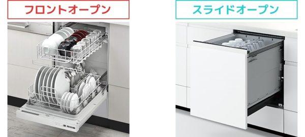 ビルドイン食器洗い機