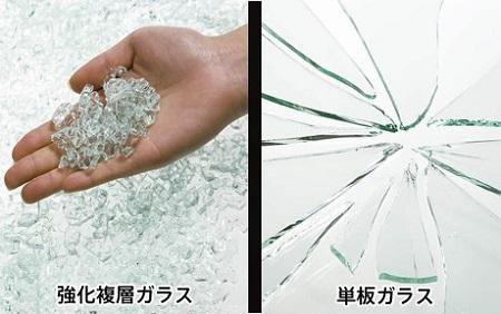 機能ガラス